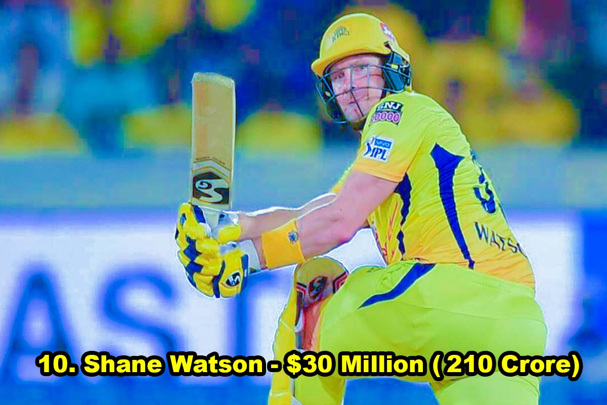 Shane Watson networth - $30 Million (₹210 Crore)