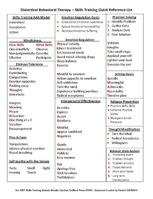 Все техники (шаблоны) диалектической поведенческой психотерапии (ДПТ) на одном листе