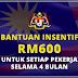 Permohonan Bantuan RM600 Sebulan Dari Program Subsidi Upah 4.0 (PSU 4.0)