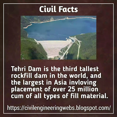 civil engineering interesting facts