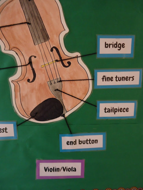 Take Part In A Musical Year bulletin board for orchestra beginning of the year