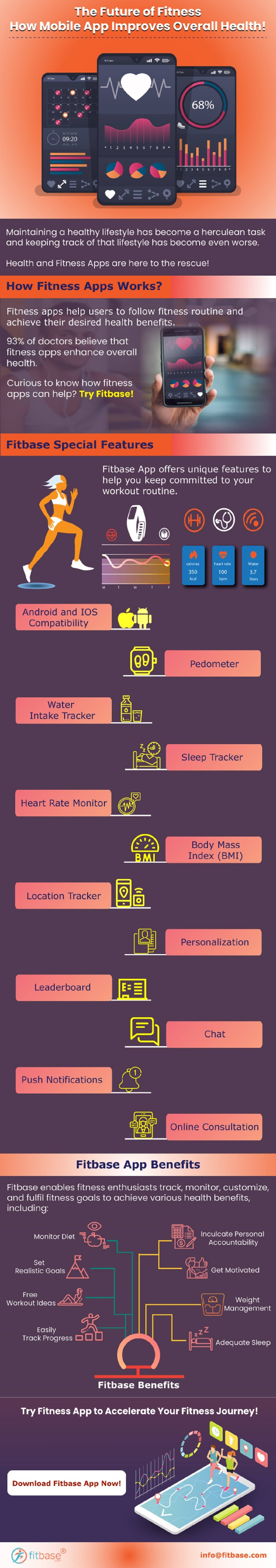 the-future-of-fitness-how-mobile-apps-improve-overall-health-infographic