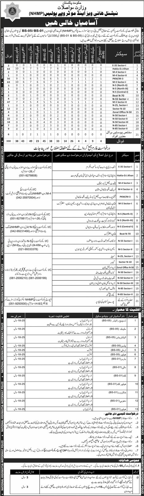 National Highways & Motorway Police NHMP Jobs (BPS-01 to BSP-05)