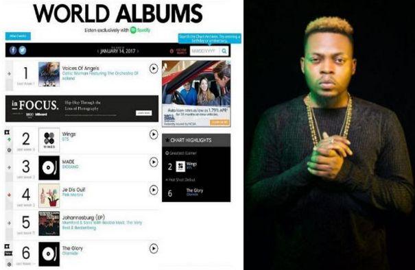 Olamide's New Album 'The Glory' Makes Billboard Top 10