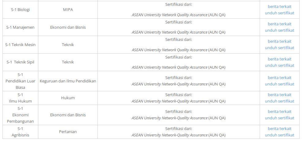 Alasan Kuliah di Universitas Sebelas Maret (UNS)