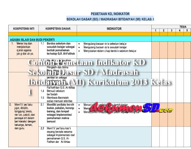 Contoh Pemetaan Indikator KD Sekolah Dasar SD / Madrasah Ibtidaiyah (MI) Kurikulum 2013 Kelas 1