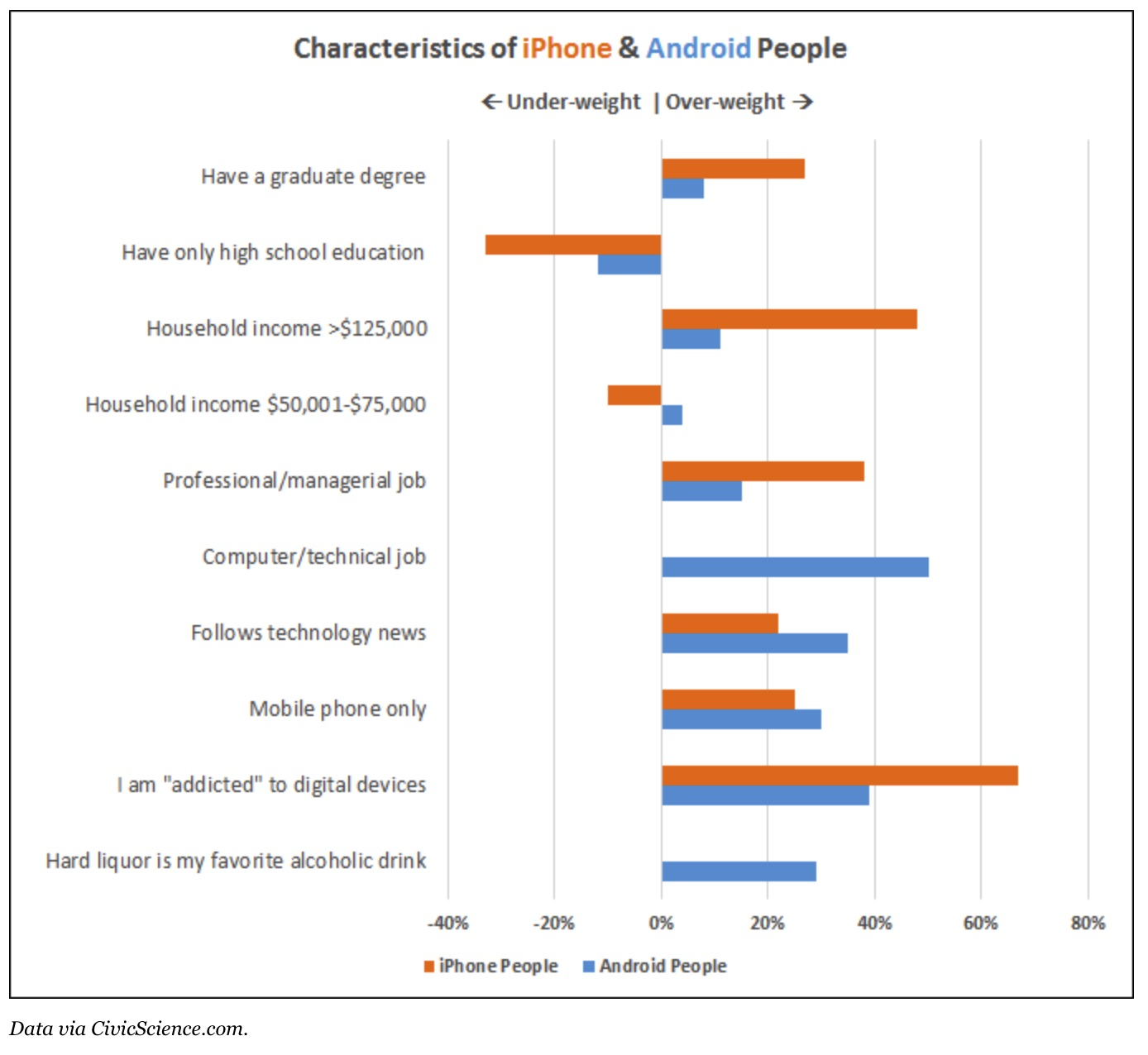 demographic factors of apple Social factors include the demographic factors used for market segmentation technological factors include societal access to technology such as internet usage legal factors include the laws and .