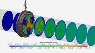 """CFD analysis of 30"""" wafer mixer installed in Riverside"""
