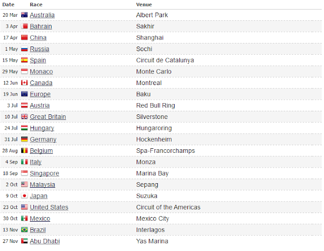 f1 results - photo #20