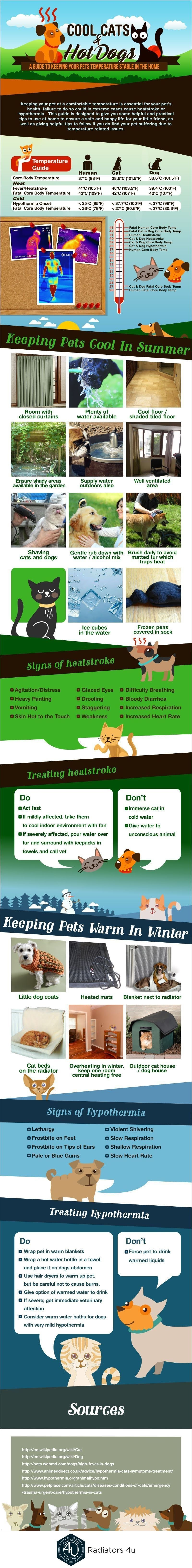 Cool Cats & Hot Dogs: a Guide to Keeping Your Pets Temperature Stable in the Home #infographic