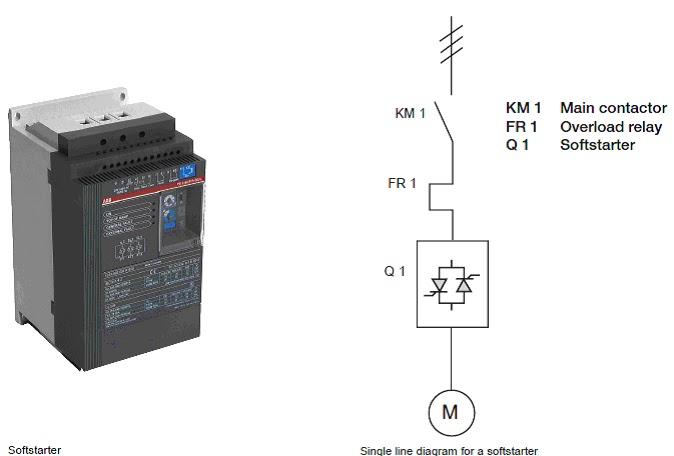 Motor Starter Symbol Iec