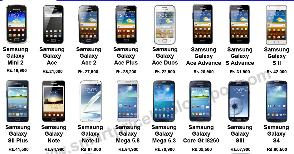 Image Result For Best Smartphones Philippines