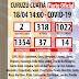 CORONAVIRUS: PARTE DEL 18-04 EN CURUZÚ CUATIÁ