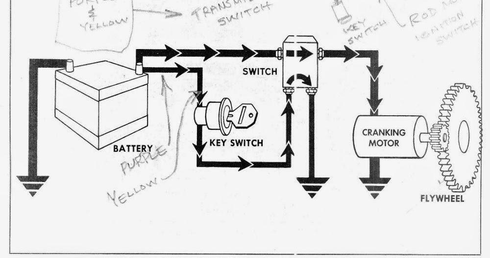 Basics of Automotive Electronics: Ignition Key