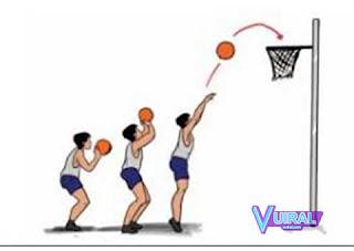 Teknik Dasar Permainan Bola Basket Set Shoot