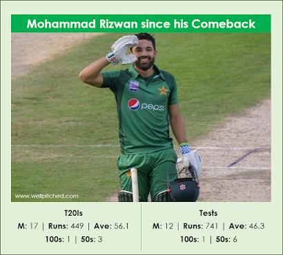 The Rise of Mohammad Rizwan