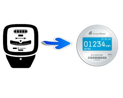 ماهي Smart Meters أو العدادات الذكية المعتمدة على تكنولوجيا الإعلام و الاتصال في شبكات الكهرباء الذكية