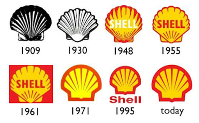 Shell logo timeline