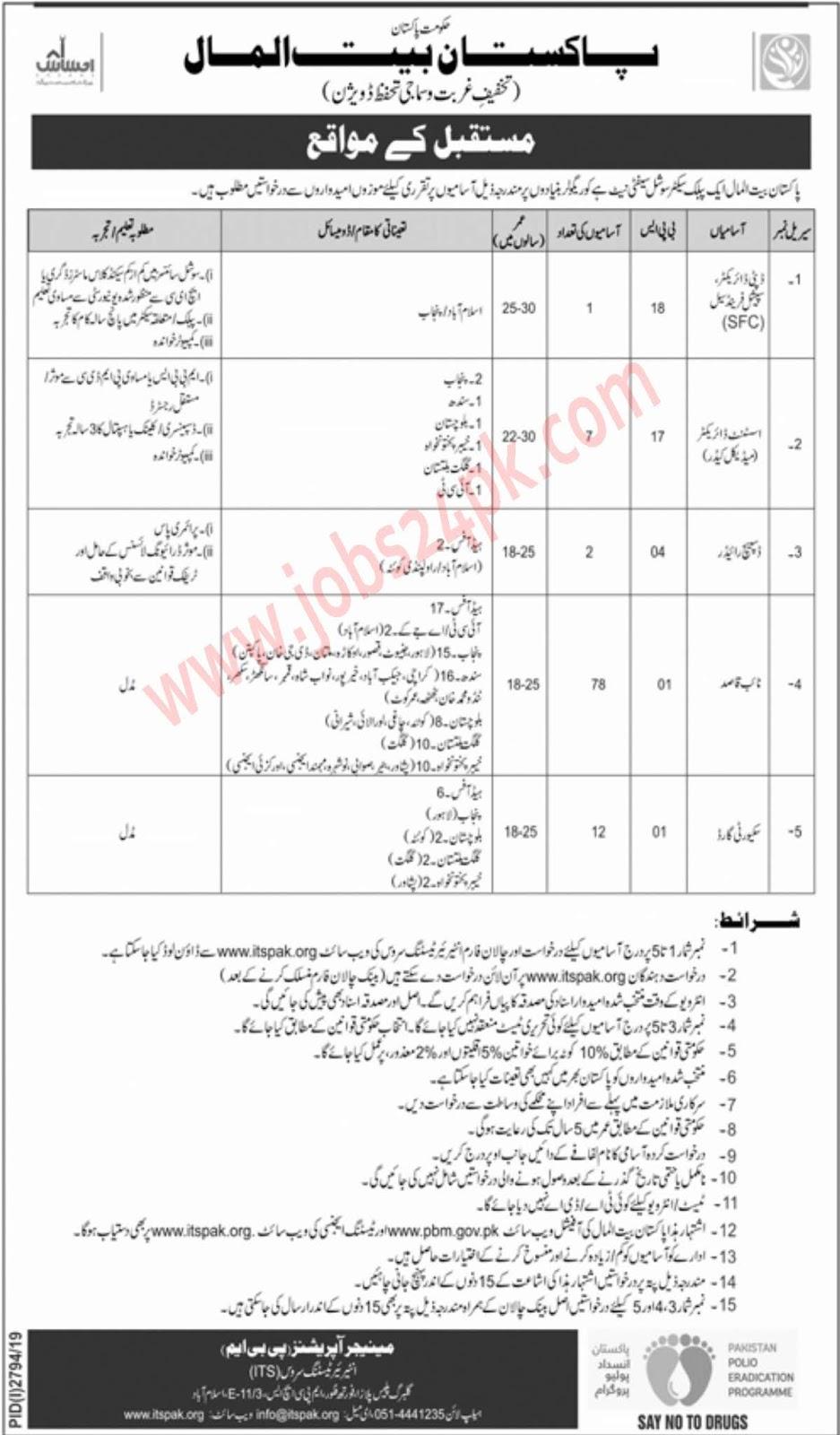 Pakistan Bait UL Mall Latest Jobs November 2019