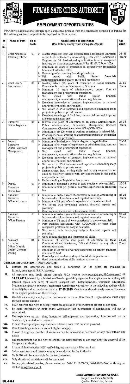 Punjab Safe Cities Authority Jobs