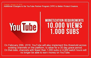 Monetise youtube terbaru