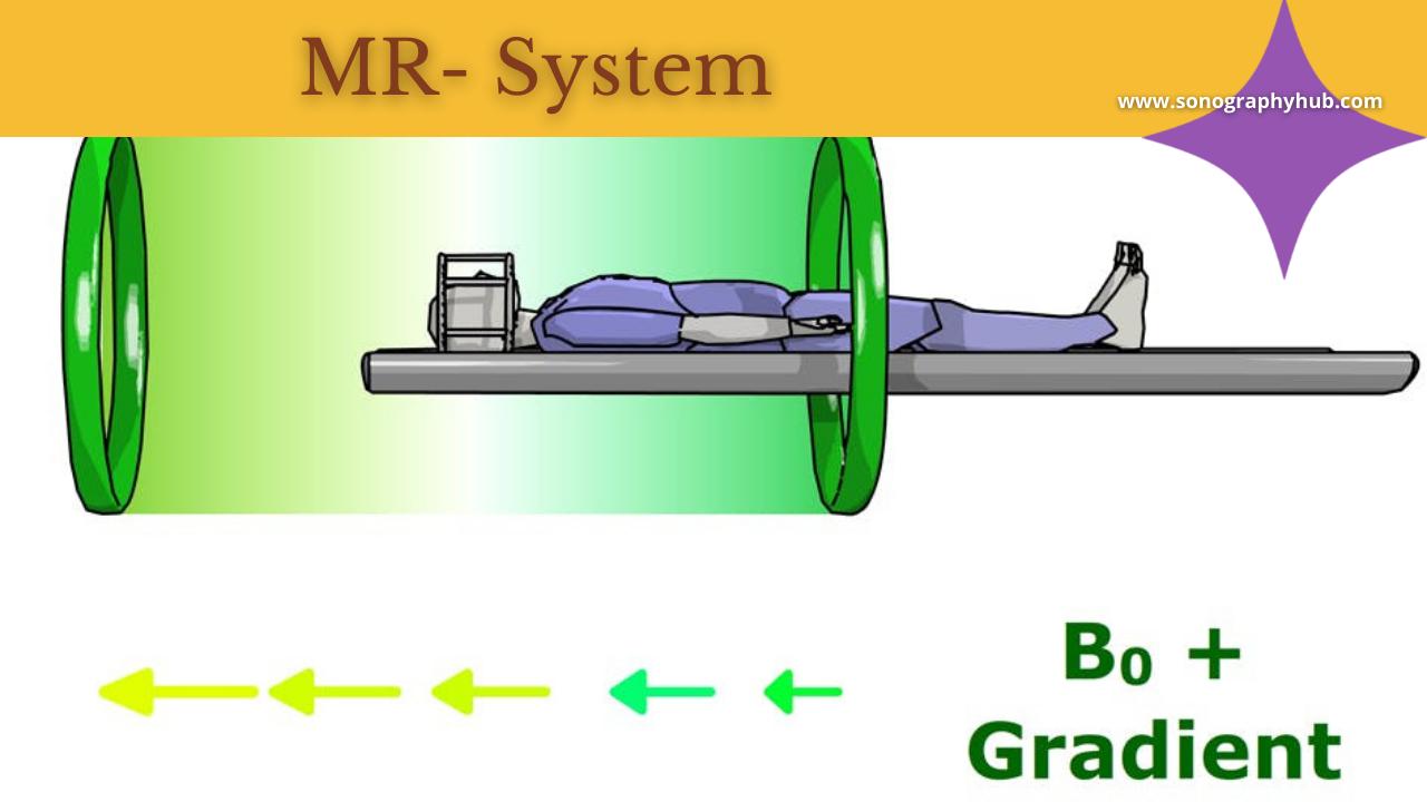 Gradients in MRI | MR system