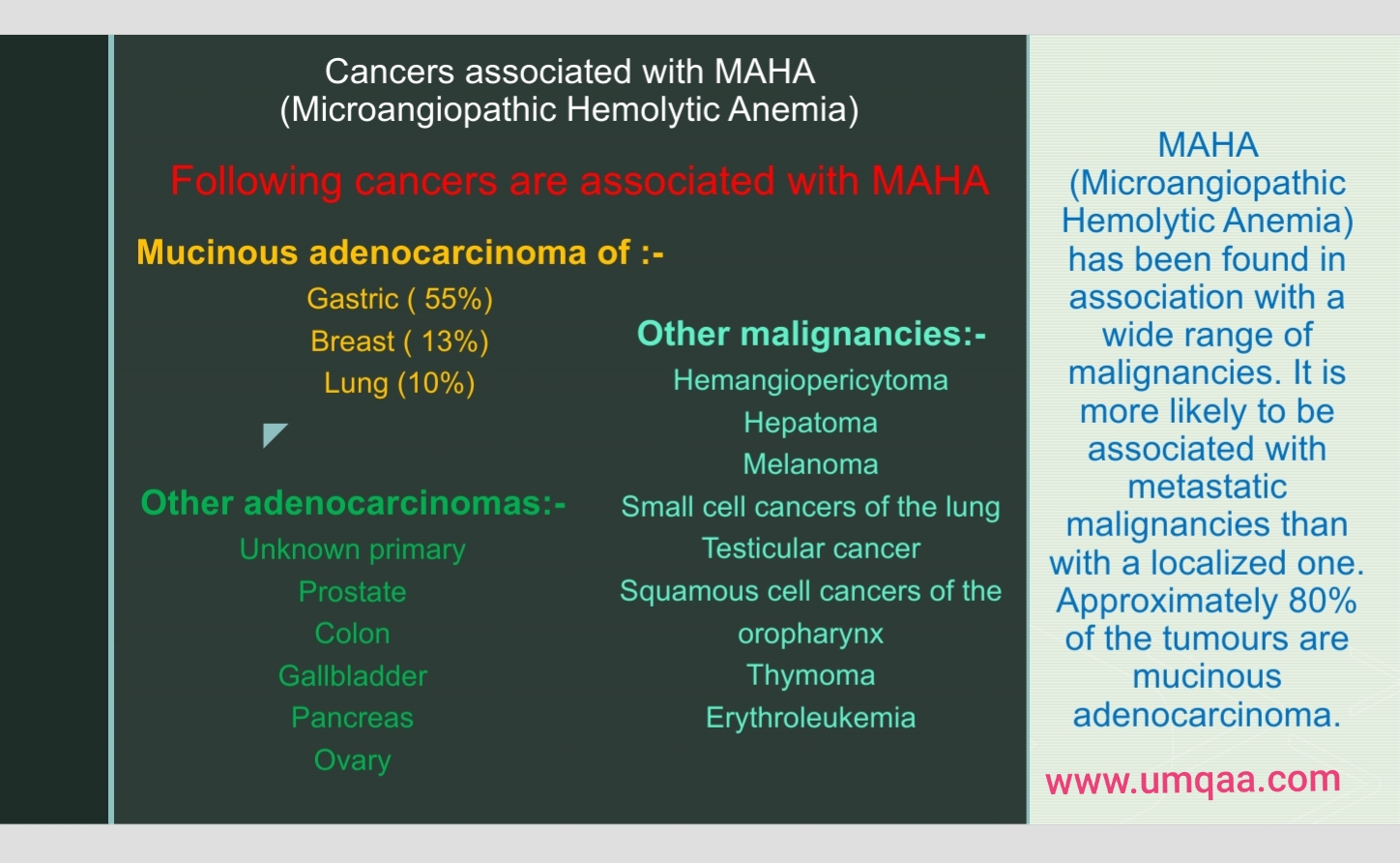 Cancers associated with MAHA