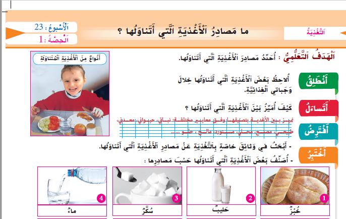 دروس النشاط العلمي المستوى الثالث وفق المنهاج المنقح