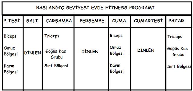 evde fitness programı resimli uygulanması