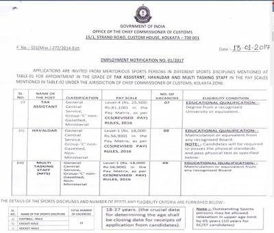 CBEC Recruitment 2017-18 For 19 Tax Assistant, Havaldar & MTS