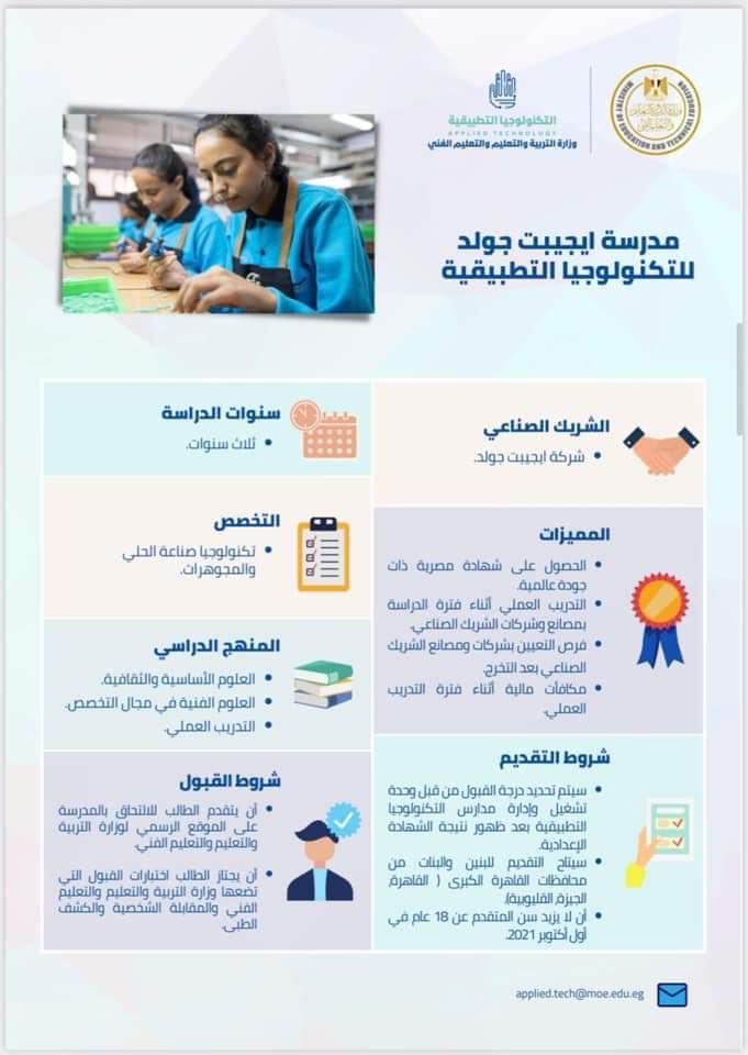 لطلاب الإعدادية .. فتح باب التقديم في 20 مدرسة للتكنولوجيا التطبيقية يوليو المقبل 0%2B%252822%2529