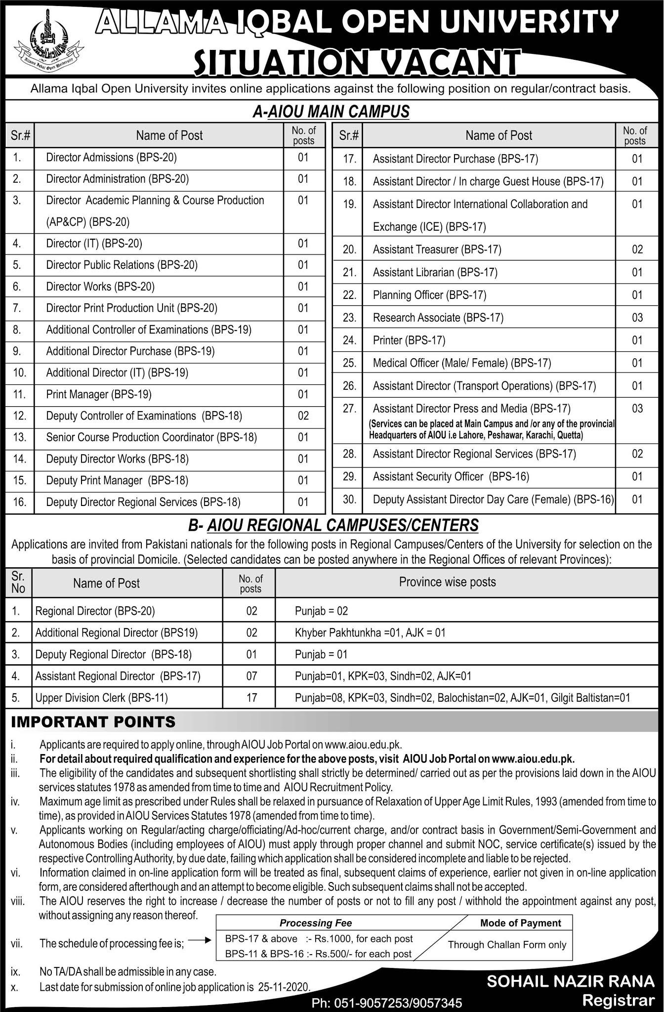 Allama Iqbal Open University AIOU Jobs 2020