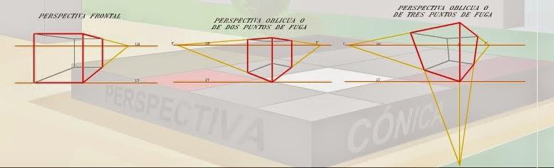 http://palmera.pntic.mec.es/~jcuadr2/conica/