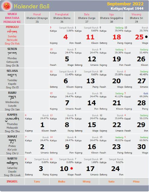kalender bali september 2022 - kanalmu