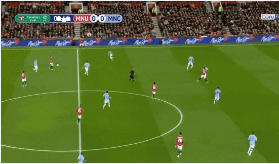 مشاهدة مباراة مانشستر سيتي وشيفيلد يونايتد بث مباشر اليوم 30/1/2021 يلا شوت الدوري الانجليزي
