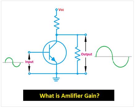 amplifier gain