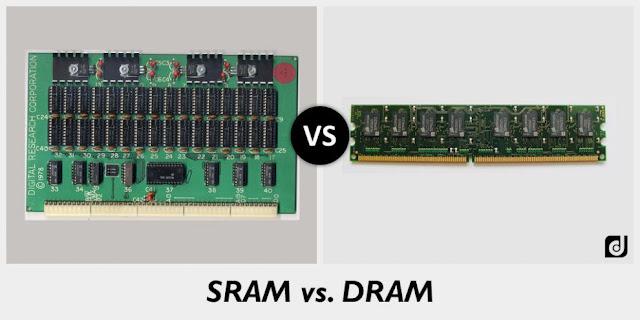 RAM Nedir? RAM'im Görevi Nedir?