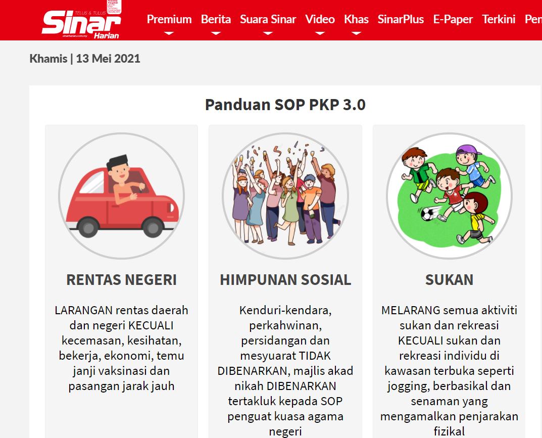 Update Terkini SOP Raya 2021 Sinar BH