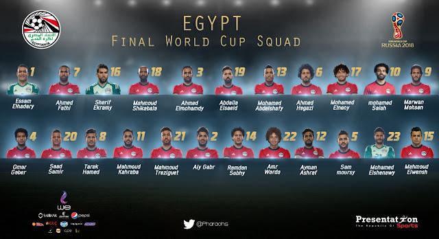قائمة منتخب مصر في كأس العالم 2018 بروسيا تعرف علي اللاعبين المستبعدين من قائمة هكتور كوبر
