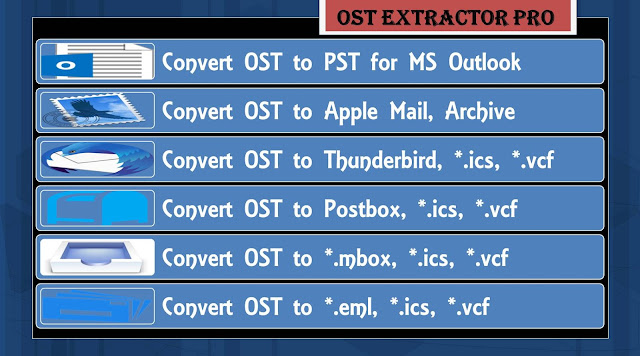OST file to PST file