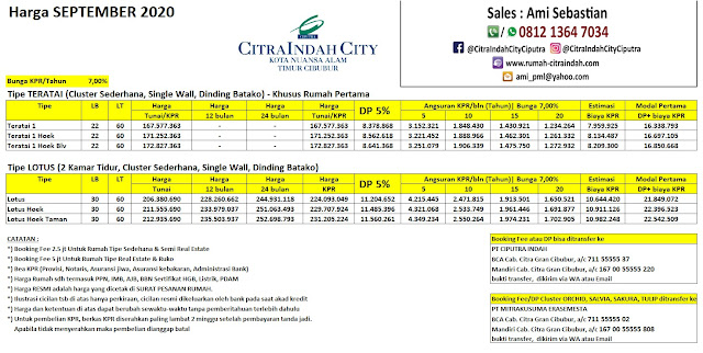 Harga Teratai Citra Indah City September 2020