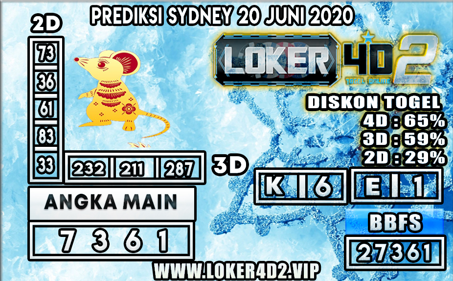 PREDIKSI TOGEL SYDNEY LOKER4D2 20 JUNI 2020