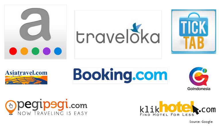 Guide Otas Online Travel Agencies Apa Itu Ota