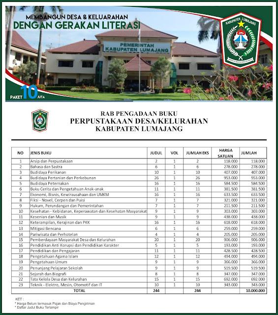 Contoh RAB Pengadaan Buku Perpustakaan Desa Kabupaten Lumajang Provinsi Jawa Timur Paket 10 Juta