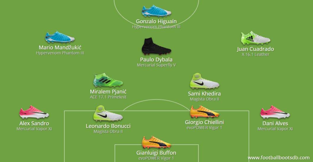Image Result For Vivo Juventus Vs Tottenham Hotspur En Vivo January