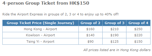 Airport express train group ticket fares