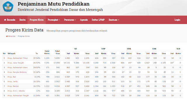 Cek Progress PMP