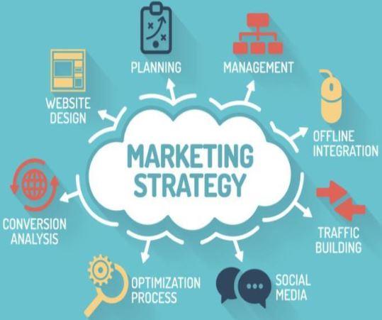 different marketing strategies outbound tactics inbound marketer advertising techniques