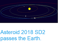 https://sciencythoughts.blogspot.com/2018/09/asteroid-2018-sd2-passes-earth.html