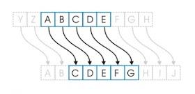 bfs program in c using adjacency list